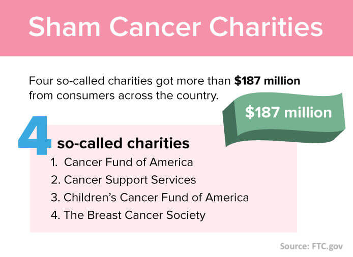 Sham Cancer Charities